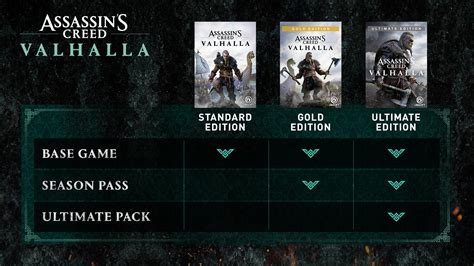 Content of Assassin's Creed Valhalla editions - Ubisoft