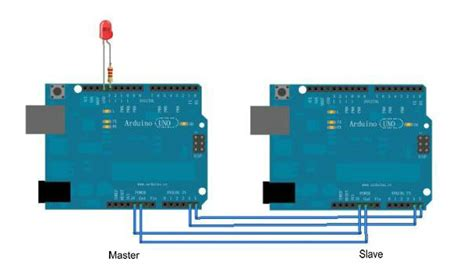 Communicating between two Arduino boards using I2C bus